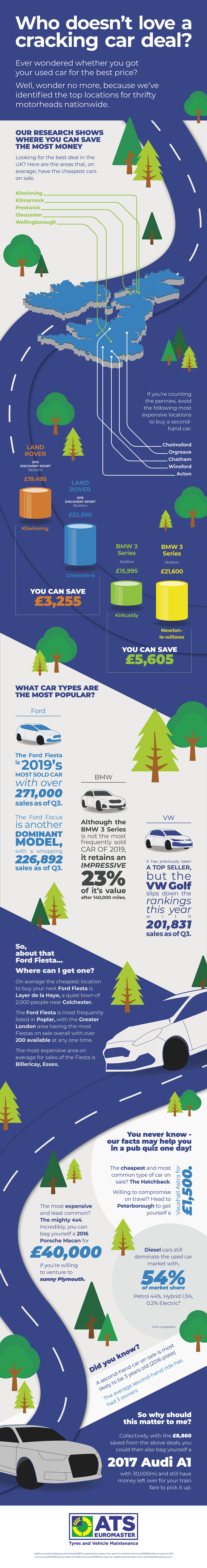 used car buyers guide