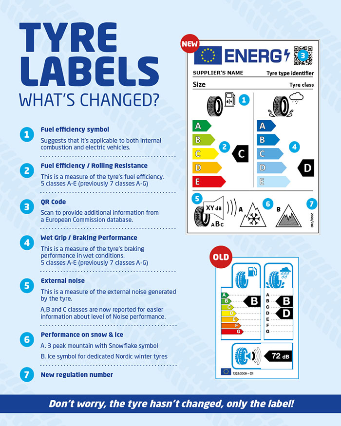 changes-to-tyre-labelling